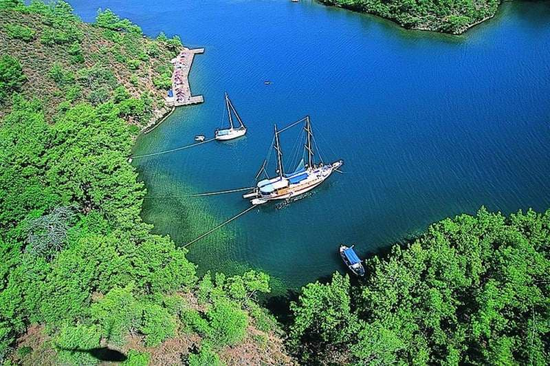 BEST SEA SIDE PLACES IN TURKEY