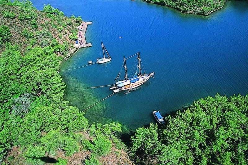 BEST SEA SIDE PLACES IN TURKEY